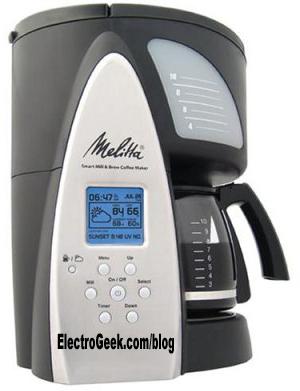 Microsoft Powered Coffeemaker
